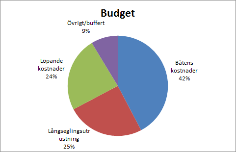 Ekonomidiagram